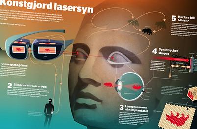 nyhetsgrafik infographics illustration