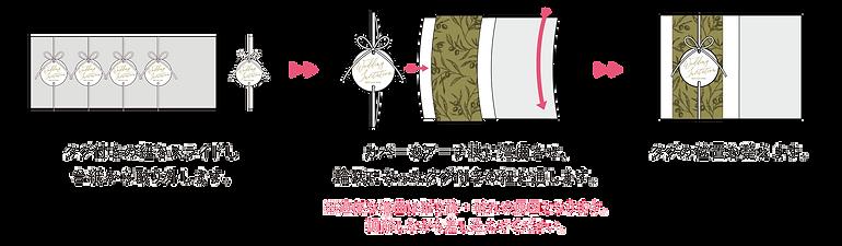 手順_リーベル_200218_リーベル手順03.png