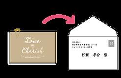 手順_Cherish_201026_Cherish手順03.png