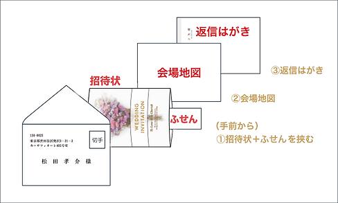 jyunban_statice.png