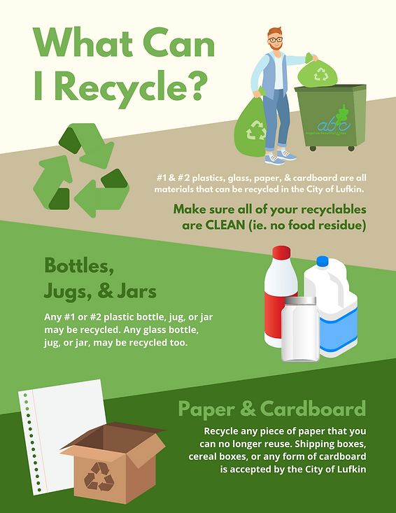 Copy of What Can I Recycle_ poster.png