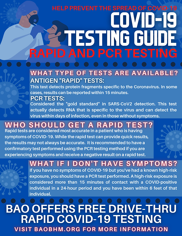 COVID Testing Guidelines (1).png