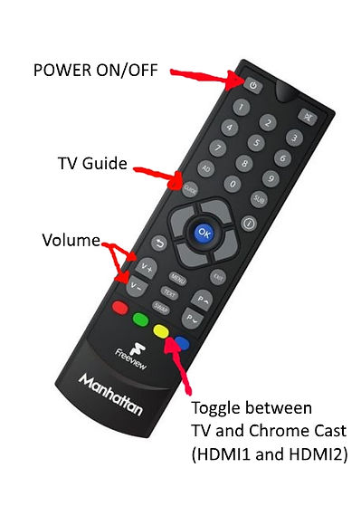 remote for TV.jpg