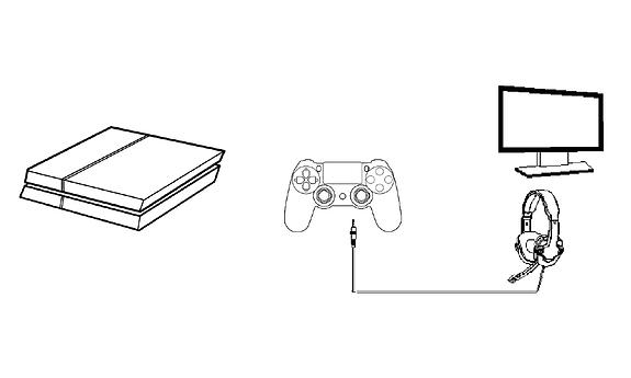 Instalación Auriculares Indeca PS4
