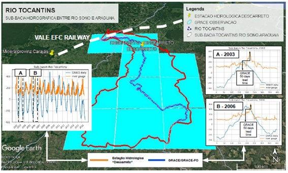 monitoramento de risco hidrologico regio