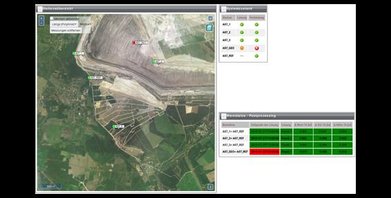 monitoramento geotecnico automatizado po