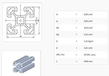 Profile aluminiowe 45x45L, profil aluminiowy BOSCH, profil aluminiowy 40x40