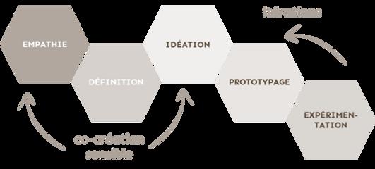 Design_Thinking_2020_bichro.png