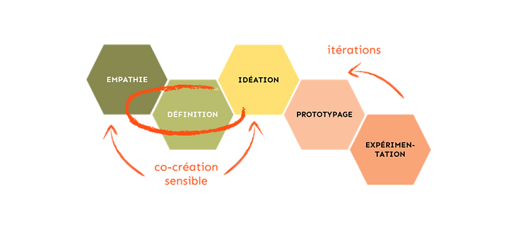 Design_Thinking_2020_definition.png
