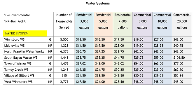 Water Systems.png
