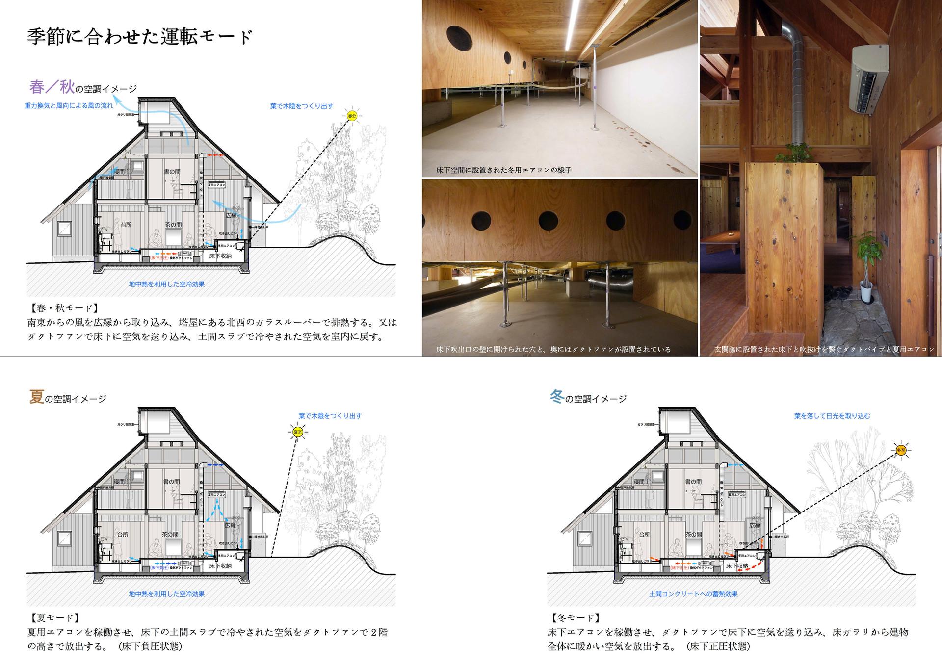 薬師田の住居20/岩間建築設計事務所.jpg