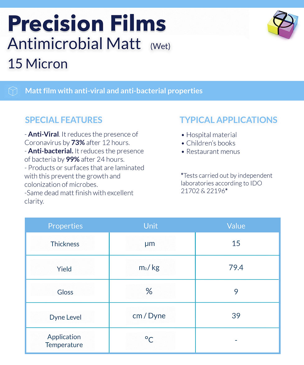 Anti-microbial-Matt-Wet.jpg