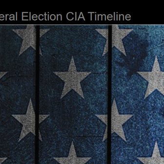 2020 Election Security Incident Timeline