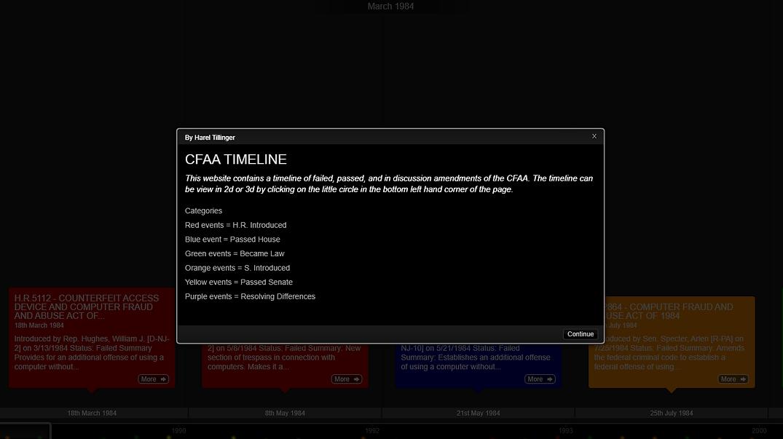 PILOT - CFAA history timeline.png