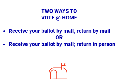 Vote@home - two ways.png
