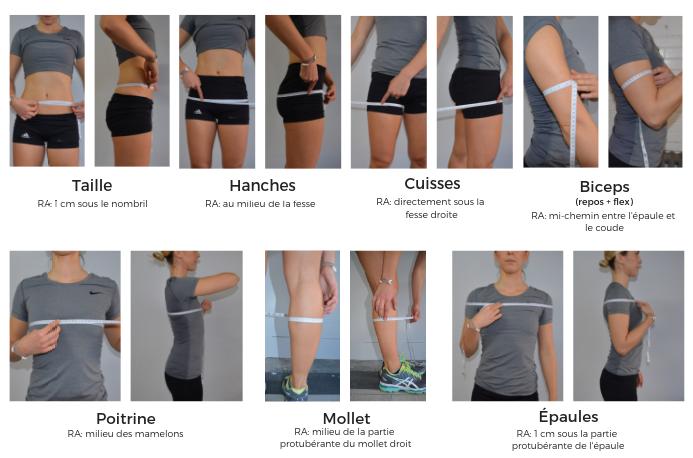 Repères anatomiques pour la prises des mesures de circonférence corporelles pour évaluation de la condition physique