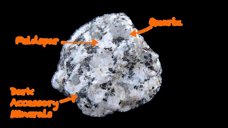 doral stones Granite.png