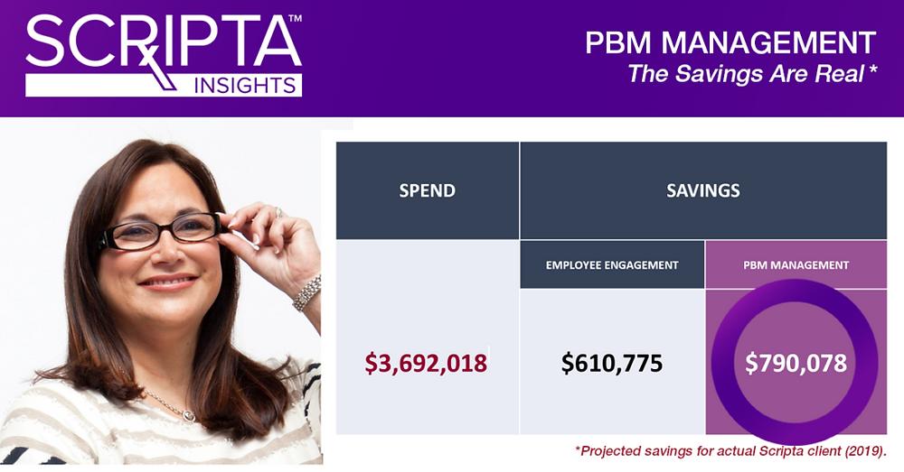 PBM Management Saves Money