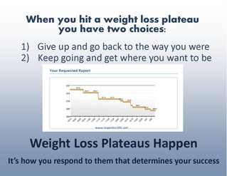 Does a Plateau mean I am failing?