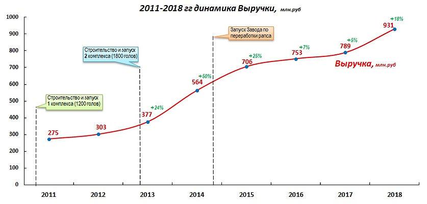 1 график 2.jpg