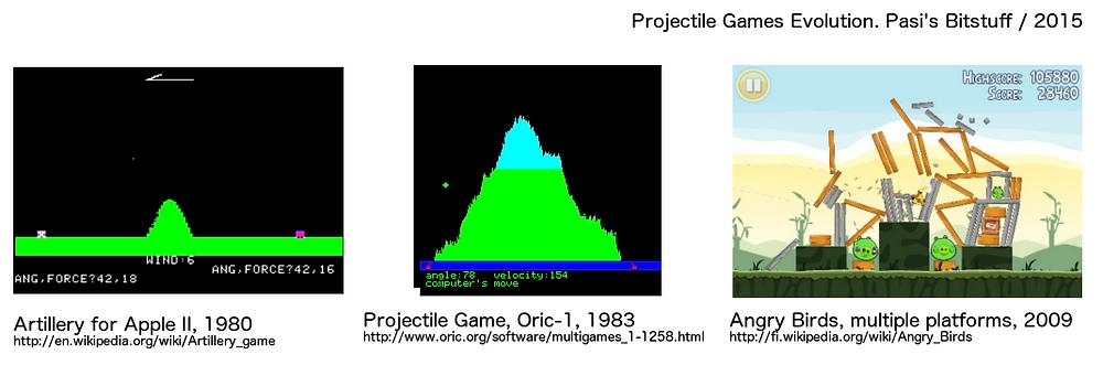projectile-games-evolution.png