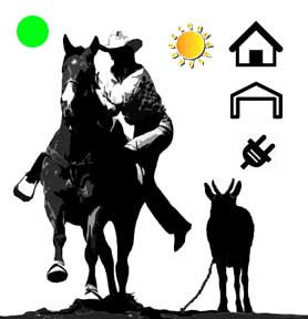 Sizzling Green Dot Goat Stake Marking System-Indoor
