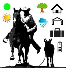 Outdoor/Indoor Green Dot Goat Stake Marking System-Waterproof/Portable