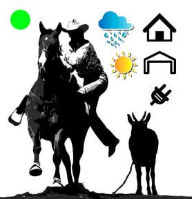 Sizzling Green Dot Goat Stake Marking System-Waterproof, Indoor