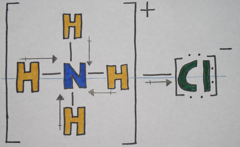 Nh4cl Lewis Structure: Ammonium Chloride