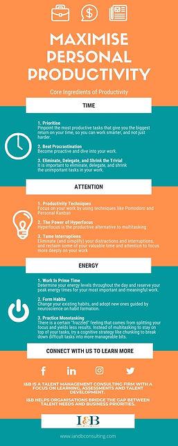 Maximise Productivity Infographic.jpg