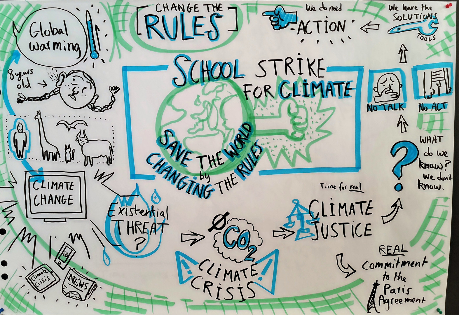 Greta Thunberg - change the rules