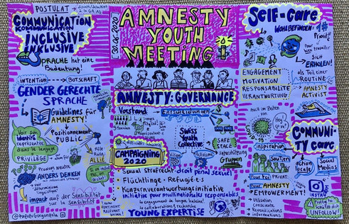 Amnesty Youth Meeting 2020