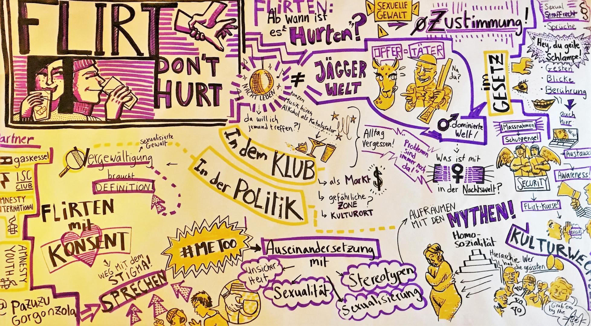 Flirt don't hurt - Amnesty