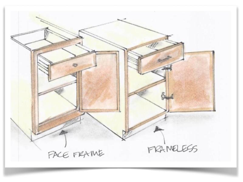 Frame or Frameless Cabinets
