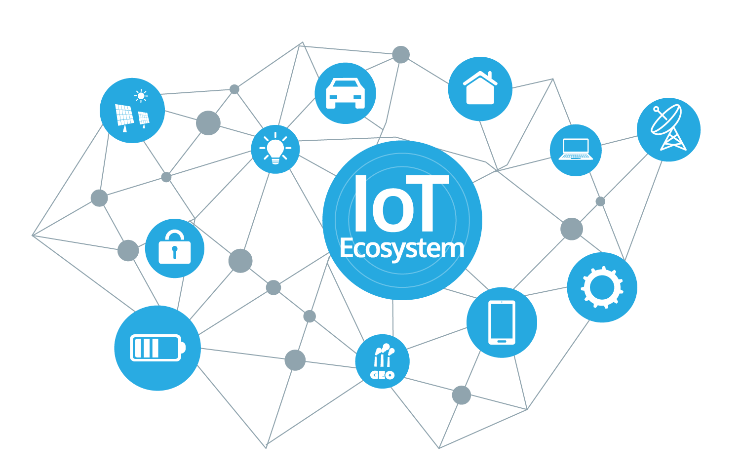 IoT Everything Conference Speaker (Sydney NSW)