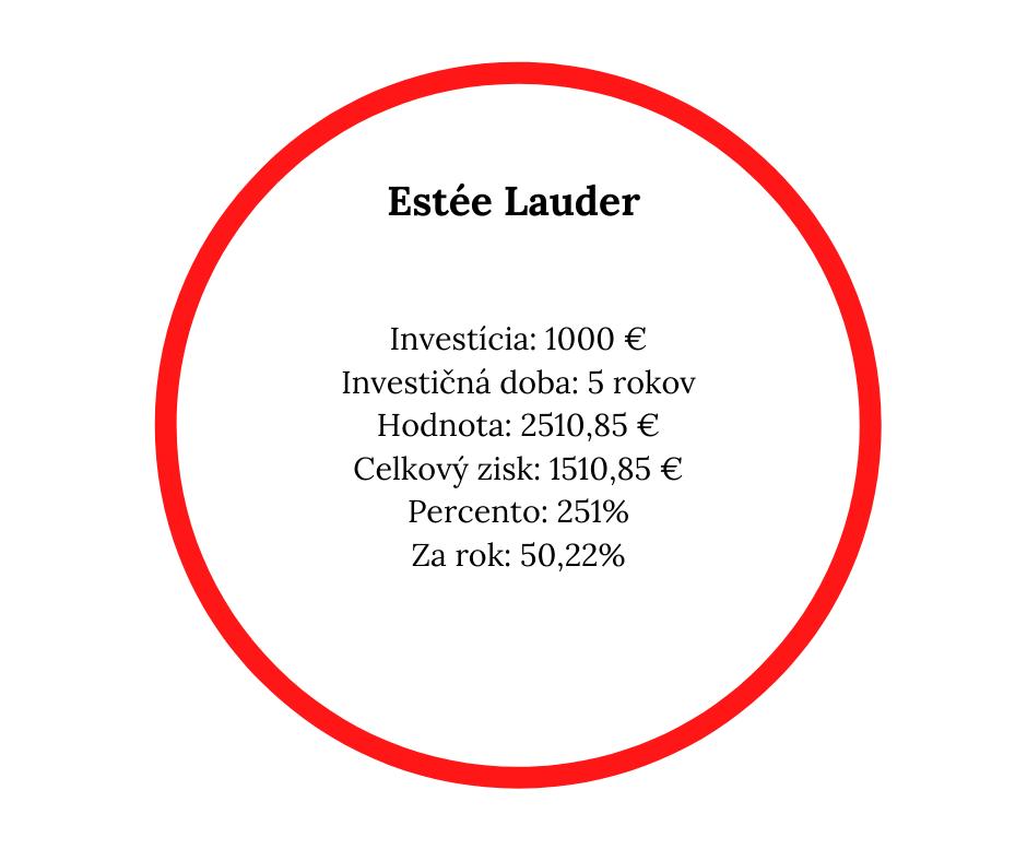 Výpočet investície do akcií spoločnosti Estée Lauder