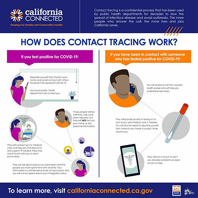 California-Connected-Infographic--en.jpg