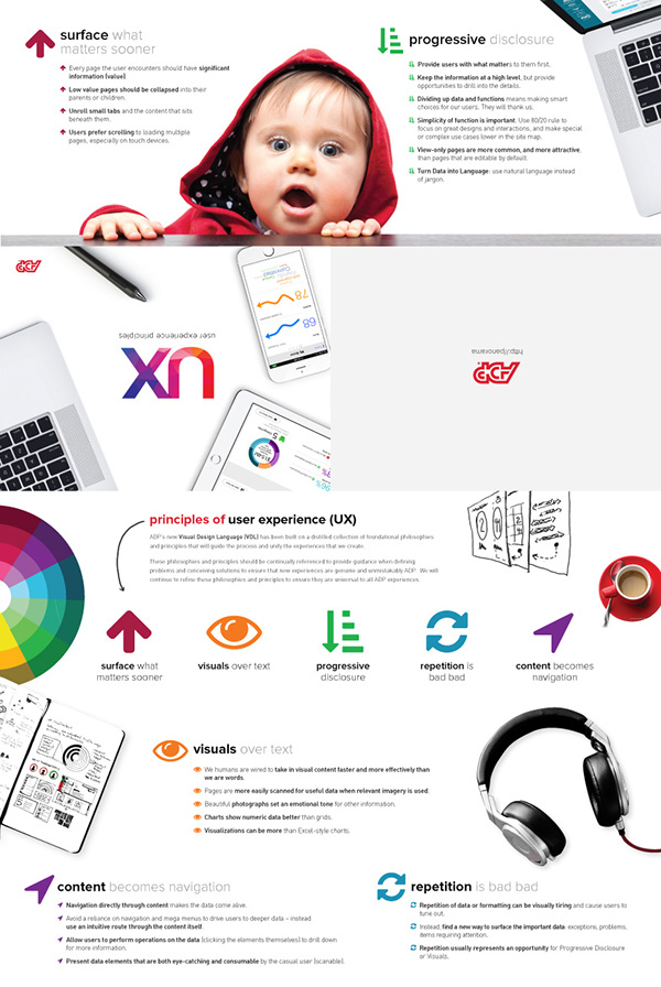 UX Principles fold out poster