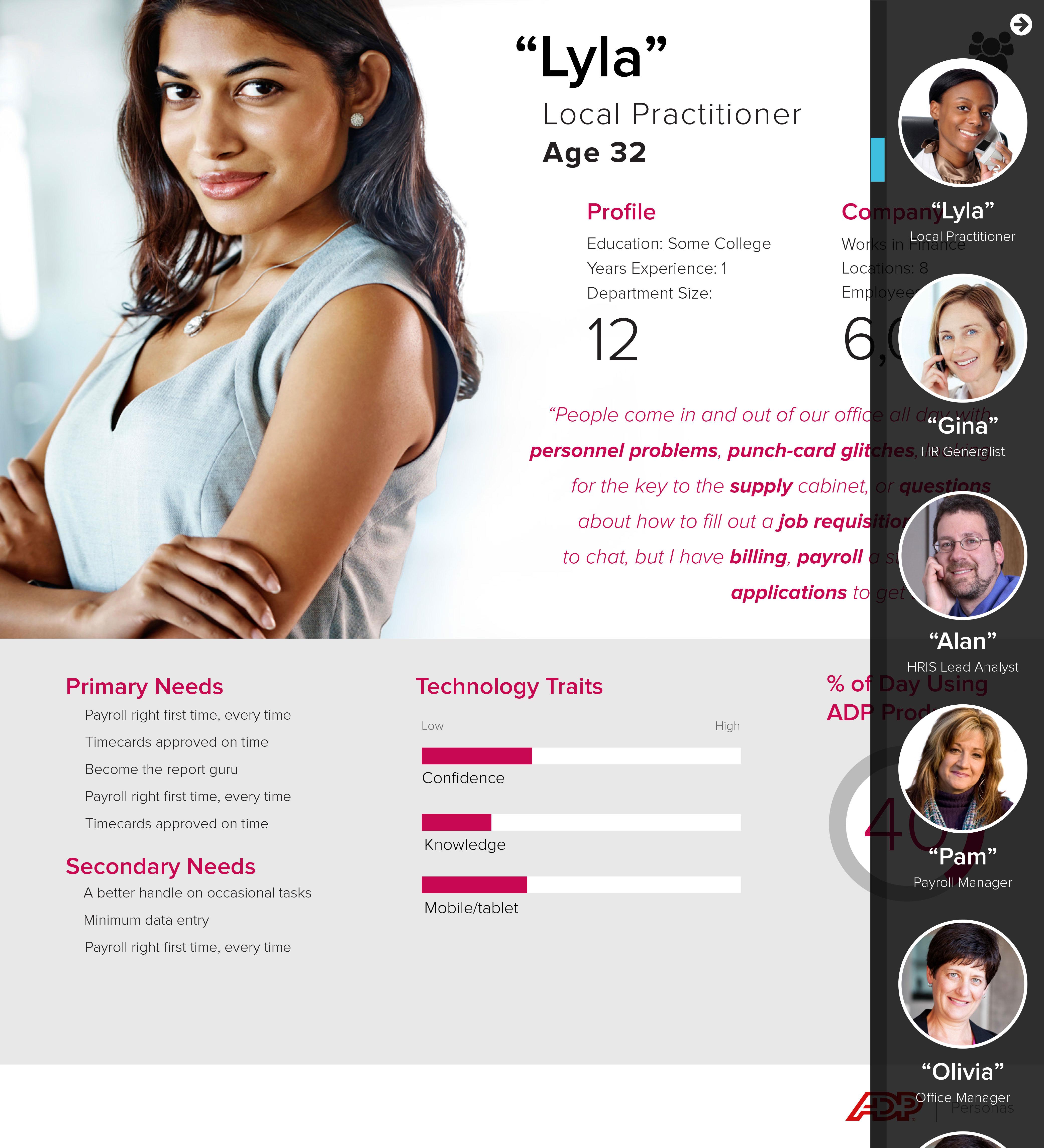 Personas web concept