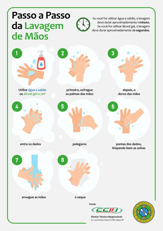 Bene Rio Preto na campanha contra o coronavírus: passo a passo da lavagem de mãos