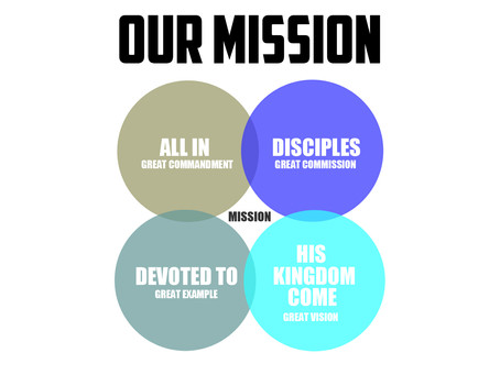 OUR MISSION - Understanding DIVERGENT CHURCH Part 2