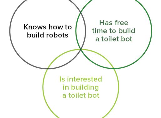 Roboticizing the Restroom