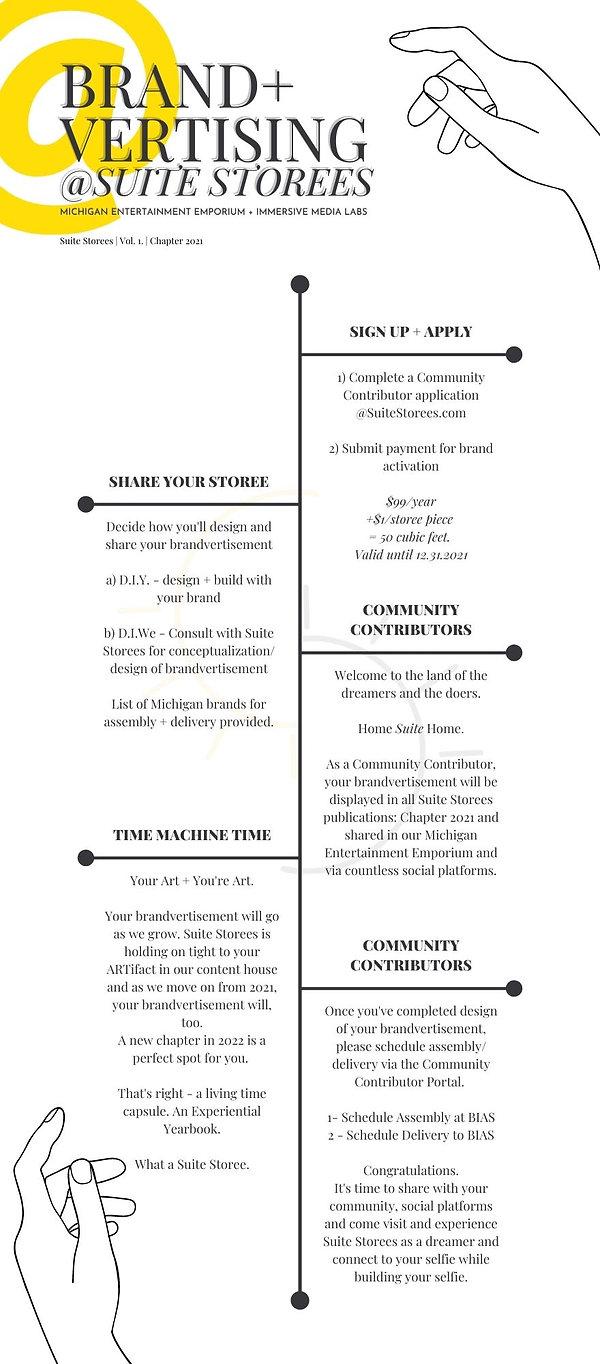 brandvertising process.jpg