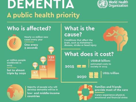 Novo Programa de Intercâmbio de Conhecimento do Observatório Global de Demência (GDO) da OMS