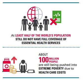 Acompanhamento da cobertura universal de saúde.