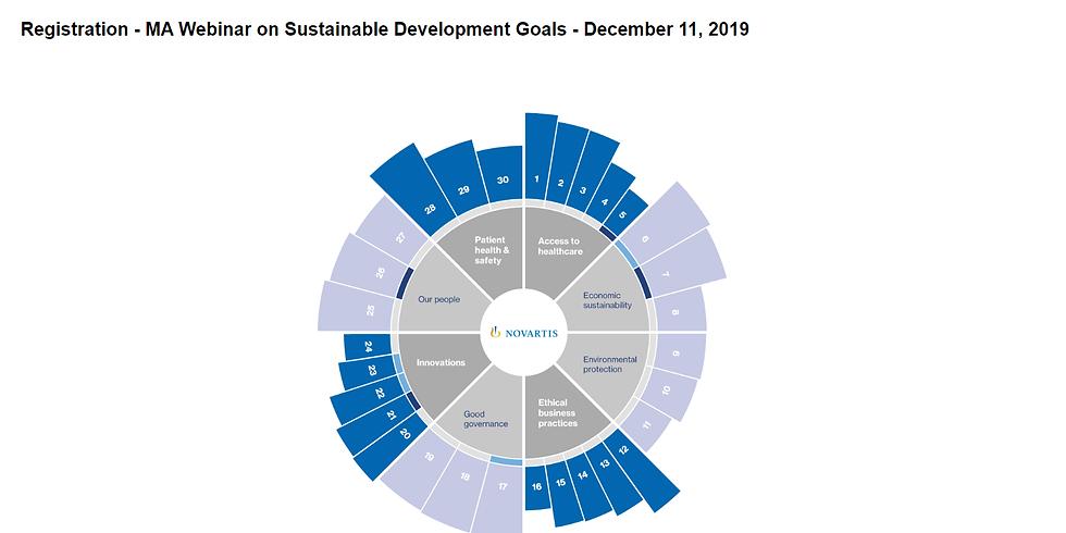 Materialidade e ODS - o que moldará a agenda de negócios para a próxima década? - Novartis Webinar Invitation