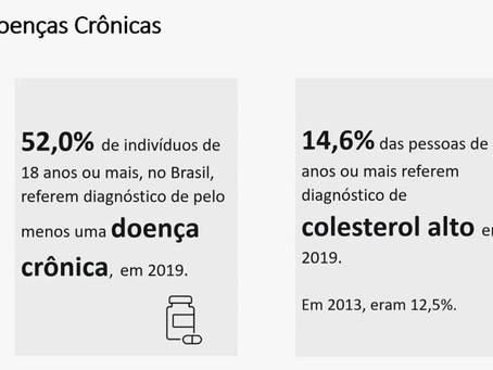 IBGE Liberou Hoje os Resultados da Pesquisa Nacional de Saúde 2019 - DCNTs afetam 52% da População