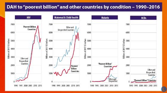 Comissão Lancet: cobertura universal da saúde para uma população mais vulnerável.