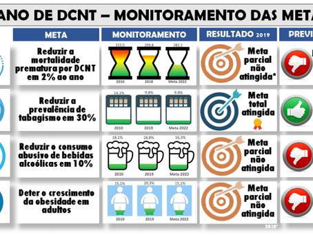 Dr. Eduardo Macário (MS) apresenta cenário atual e plano nacional de enfrentamento das DCNTs