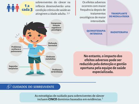 OPAS lança novo infográfico sobre câncer em crianças e adolescentes nas Américas